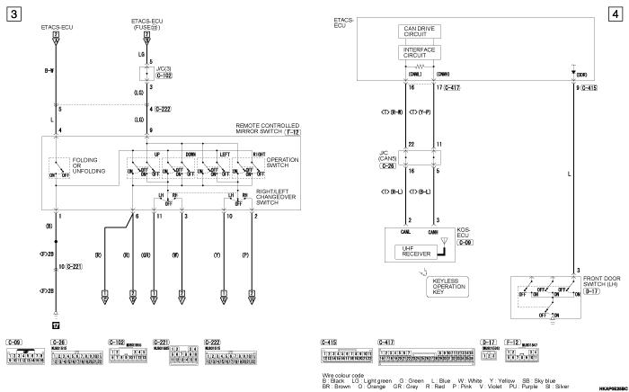 mmc outlander phev ELECTRIC  RETRACTABLE REMOTE CONTROLLED MIRROR левый руль