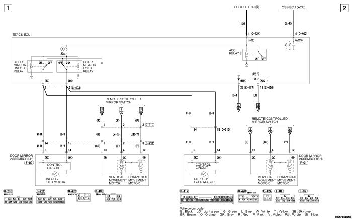 mmc outlander phev ELECTRIC  RETRACTABLE REMOTE CONTROLLED MIRROR (правый руль)