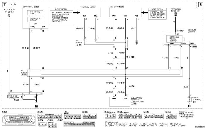 mmc outlander phev ULTRASONIC  MISACCELERATION MITIGATION SYSTEM/CORNER SENSOR SYSTEM