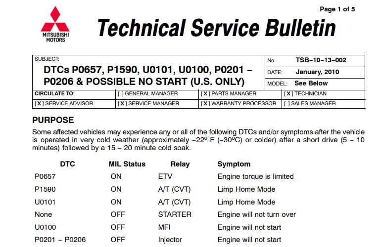 MMC CODE  P0657, P1590, U0101, U0100, P0201 − P0206
