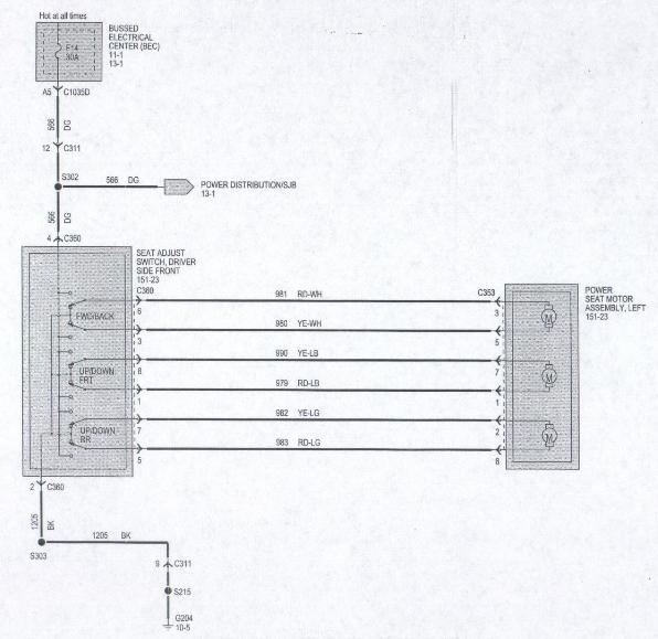 ford mustang схема