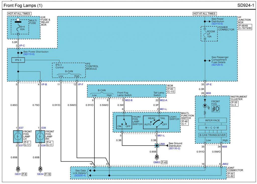 Схема противотуманных фар Хундай Соната 2011