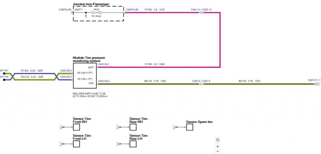 Схема TPMS Jaguar xe | tire pressure monitoring system circuit diagram