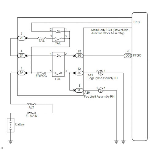 Схема противотуманных фар Toyota Vensa