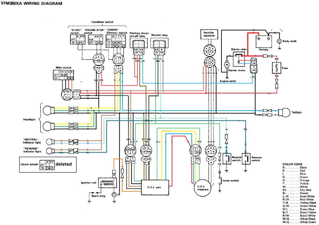 электросхема Yamaha YFM350XA , стартер, генератор, цвета проводов